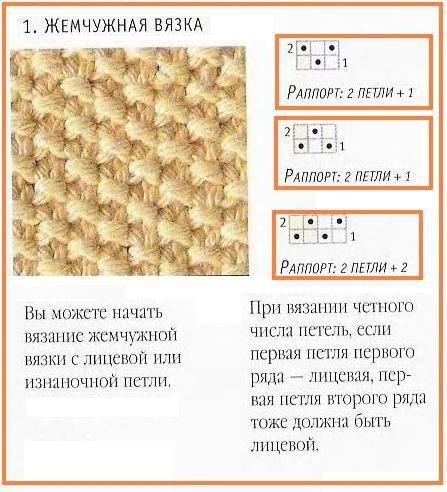 Вязание шапка жемчужный узор схема